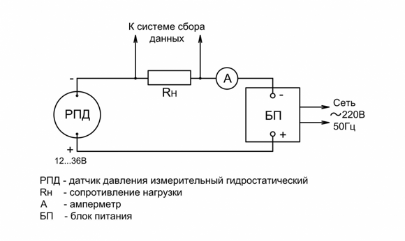 РПД-И-ГС_Схема.1627391809.png.preview